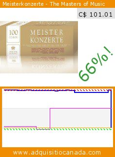 Meisterkonzerte - The Masters of Music (Audio CD). Drop 66%! Current price C$ 101.01, the previous price was C$ 293.07. http://www.adquisitiocanada.com/membran-media-ltd/meisterkonzerte-masters