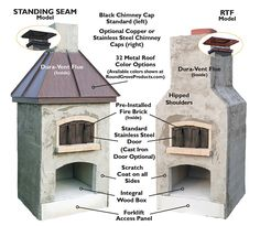 Amazing Outdoor Pizza Oven Features And Options