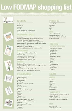 FODMAP grocery list An easy to reference Low FODMAP shopping list! Good to know for my Medical Nutrition Therapy project!An easy to reference Low FODMAP shopping list! Good to know for my Medical Nutrition Therapy project! Low Fodmap List, Ibs Fodmap, Fodmap Meal Plan, Fodmap Chart, Low Fodmap Foods, Colon Irritable, Irritable Bowel Syndrome, Inflammatory Bowel Syndrome, Planning Menu