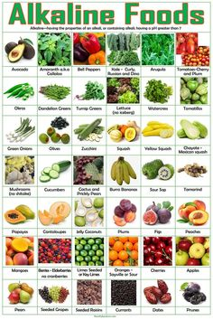 Alkaline Diet Recipes, Raw Food Recipes, Healthy Recipes, Alkaline Foods Dr Sebi, What Are Alkaline Foods, Acidic Foods, Alkaline Fruits And Vegetables, Fruit And Vegetable Diet, List Of Vegetables