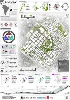 Landscaping design architecture school ideas for 2019 Landscape Architecture Model, Architecture Drawing Plan, Water Architecture, Conceptual Architecture, Architecture Panel, Landscape Design, Architecture Design, Urban Design Concept, Urban Design Diagram