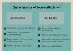 Avoidant attachment style dating 3