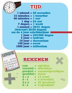 Birthday Calendar Classroom, Math Classroom, School Hacks, School Projects, Learn Dutch, Classroom Expectations, Dutch Language, Numbers For Kids, Back 2 School