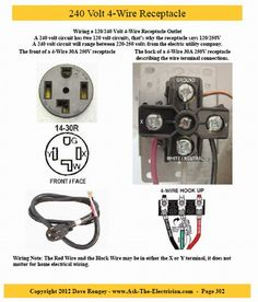 wiring diagram for a 20 amp 240 volt receptacle TOOLS