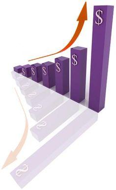 5 KPI's (Key Performance Indicators) for eCommerce Sites -