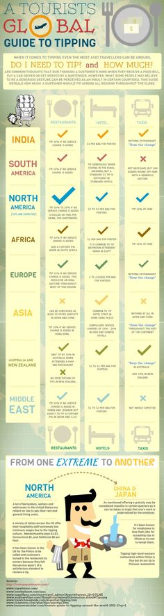 A Tourists Global Guide To Tipping [Infographic] ~ Damn Cool Pictures