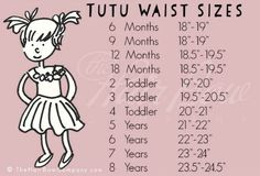 Tutu Waist Size Guide - pin it now because you'll need it later! Great guide if you are going to be making tutus for girls of different ages. (You can measure if you are making a tutu for a specific girl.)