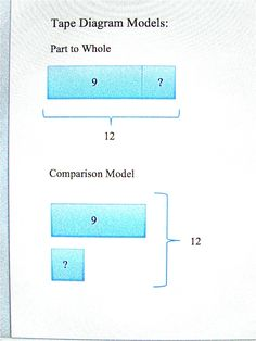 Tape diagram in math common core helens school board unit bars tape diagram models part to whole comparison models ccuart Image collections