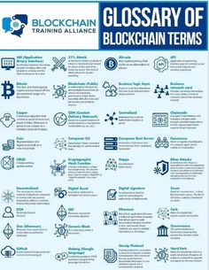 Glossary of Blockchain Terms