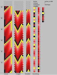 Schlauchketten häkeln - Musterbibliothek: 7 around