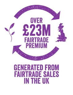 infographic fairtrade fortnight - Google-søk
