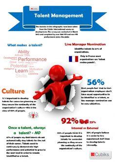 Management : Infographic: Talent Management   infogr.am