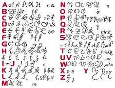 Gammal skrift  Évolution de l'écriture au fil du temps