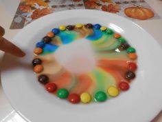 Dieses Experiment hat eine Kollegin vor langer Zeit mal mit den Kindern gemacht. Sie haben bunte Schokolinsen am Tellerand angeordnet und da...