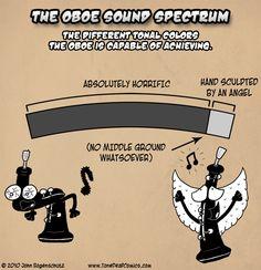 Oboe Spectrum   TONE DEAF