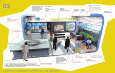 Ilustração do estande para secretária do esporte no evento Soccerex 2013.