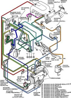 20d5cbec4ac1a8b3335a8803002a7099 vacuums click the image to open in full size fd3s rx7 93 pinterest Pioneer Car Stereo Wiring Diagram at reclaimingppi.co