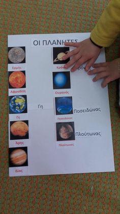 """Αγαπημένο θέμα των παιδιών οι πλανήτες κι εμείς το ξεκινήσαμε ακούγοντας την """"Κυρά-Αστρονομία"""". Από που μπορούμε να μάθουμε για τους πλανήτες; Διαβάσαμε βιβλία Είδαμε πληροφορίες για τους πλανήτες ..."""