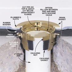 Install a fiberglass shower stall over a concrete floor using a special drain assembly that eliminates leaks. You run the drain line under the concrete. Plumbing Drains, Bathroom Plumbing, Plumbing Pipe, Basement Bathroom, Plumbing Tools, Master Bathrooms, Bathroom Fixtures, Diy Shower, Shower Floor
