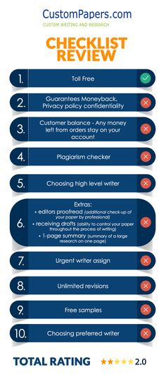 Best ideas about Thesis Writing on Pinterest   Essay tips