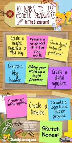 10 Ways to Use Google Drawings in the Classroom | Shake Up Learning by Kasey Bell | www.shakeuplearning.com | #gafe #edtech #google #googledrive #googleedu