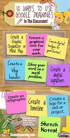 10 Ways to Use Google Drawings in the Classroom | Shake Up Learning by Kasey Bell | www.shakeuplearning.com | #gafe #edtech #google #googledrive #googleedu