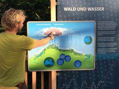 Interaktives Exponat / Hands-On zum Thema Wasserkreislauf. Baumkronenpfad Bayerischer Wald in neuschönau. Konzipiert und realisiert von Impuls-Design.