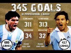 Diego Maradona vs Lionel Messi Best skills ,Goals in History HD