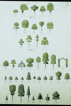 FleaingFrance.....some new designs to try. Levens Hall topiary design forms
