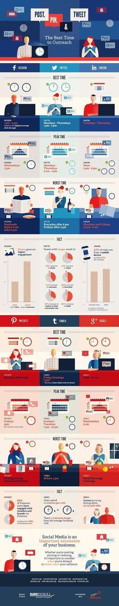 #Infographie : Trouver le bon timing pour publier sur les #reseauxsociaux | via @Julien__Tardy http://sco.lt/9DNewj