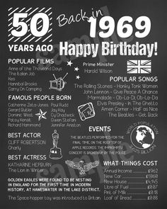 Printable Poster UK 50th Birthday Instant Digital Download