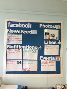Diario mural tipo facebook