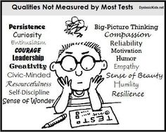 they are indirectly measured. persistence self-discipline wonder motivation reliability resilience etc fuel academic success at all levels. so teach character and moral traits. Stress Management, 21st Century Schools, Test Taking Strategies, Dear Students, Evaluation, Self Discipline, Study Skills, Life Skills, Life Lessons