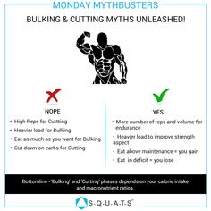 Cutting and Bulking Myths Unleashed by S.S Wellness experts! Knowledge, Wellness, Facts