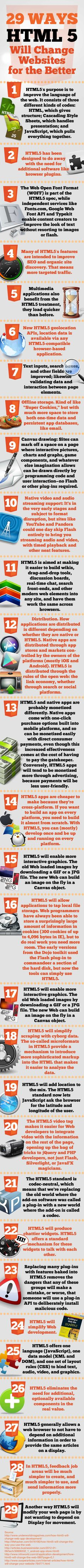 29 ways HTML5 will change websites for the better #infographic