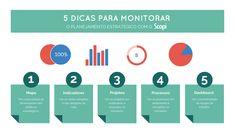 #dicas #monitorarplanejamento #planejamento #estratégico #scopi #gestão