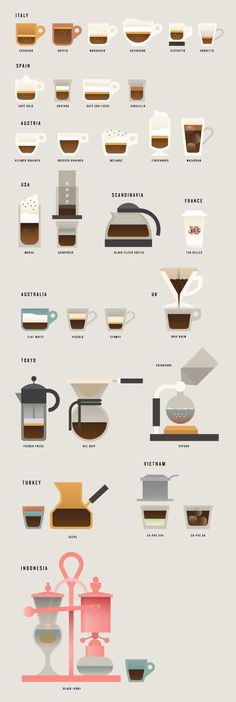 Coffee | Tipsögraphic | More coffee tips at http://www.tipsographic.com/: