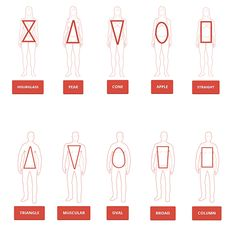 Identifica tu forma y viste de acuerdo a ella, te ayudara a favorecer tu estilo.