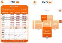 Nowa aplikacja mobilna dla klientów biznesowych ING Banku Śląskiego