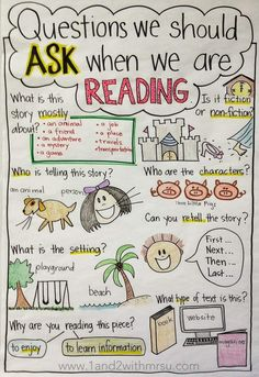 Kindergarten Anchor Charts, Reading Anchor Charts, Kindergarten Reading, Anchor Charts First Grade, Metacognition Anchor Charts, Questioning Anchor Chart, Synonyms Anchor Chart, Reading Lessons, Reading Activities
