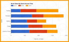 Ielts Academic Writing Task  Question  Bar Chart Showing Jobs