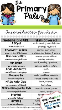 Free Printable List of Websites