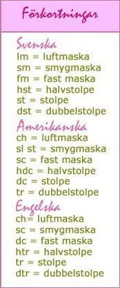Crochet For Beginners Swedish - American - English crochet terms Crochet Symbols, Crochet Stitches Patterns, Crochet Chart, Love Crochet, Diy Crochet, Knitting Patterns, Learn Crochet, Crochet Abbreviations, Crochet Instructions