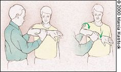 Hawkins' test for subacromial impingement or rotator cuff tendonitis. The arm is forward elevated to 90 degrees, then forcibly internally rotated.