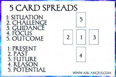 Five Card Reading Spreads Made Simple | Tarot Cards | Oracle Card Spread | Divination Layout