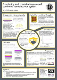 27 Best Research Posters Images Info Graphics Infographics