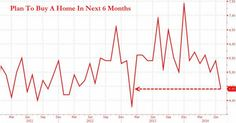 """Behold The New Normal Definition Of """"Confidence"""" 