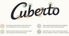 Cuberto. Great design process