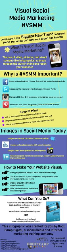Learn about the newest #socialmedia trend - Visual Social Media Marketing #VSMM