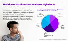 "The most trusted stewards for protecting consumers' health data are ""my providers:"" ""my"" physician (88%), ""my"" pharmacy (85%), and ""my"" hospital"" (84%). according to the Accenture 2017 Consumer Survey on Healthcare Cybersecurity and Digital Trust. Who's least-trusted? Government (56%) and tech companies (57%). Note, though, that most Americans (over 50%) trust these health data holders — it's just that fewer people trust them than healthcare providers, who are top health information…"